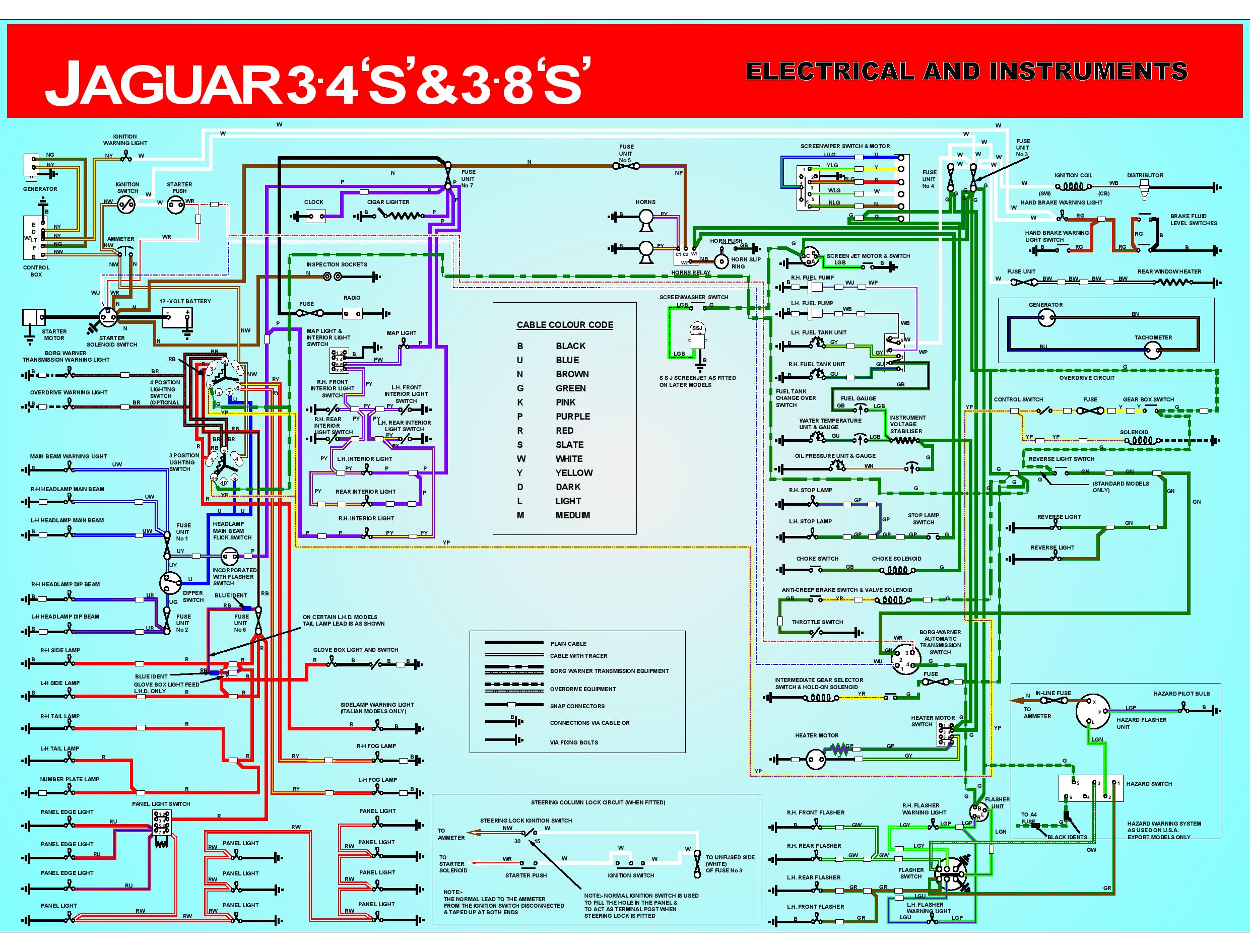 jaguar wiring diagrams 1966 jaguar wiring diagram 1966 wiring diagrams online color diagram for